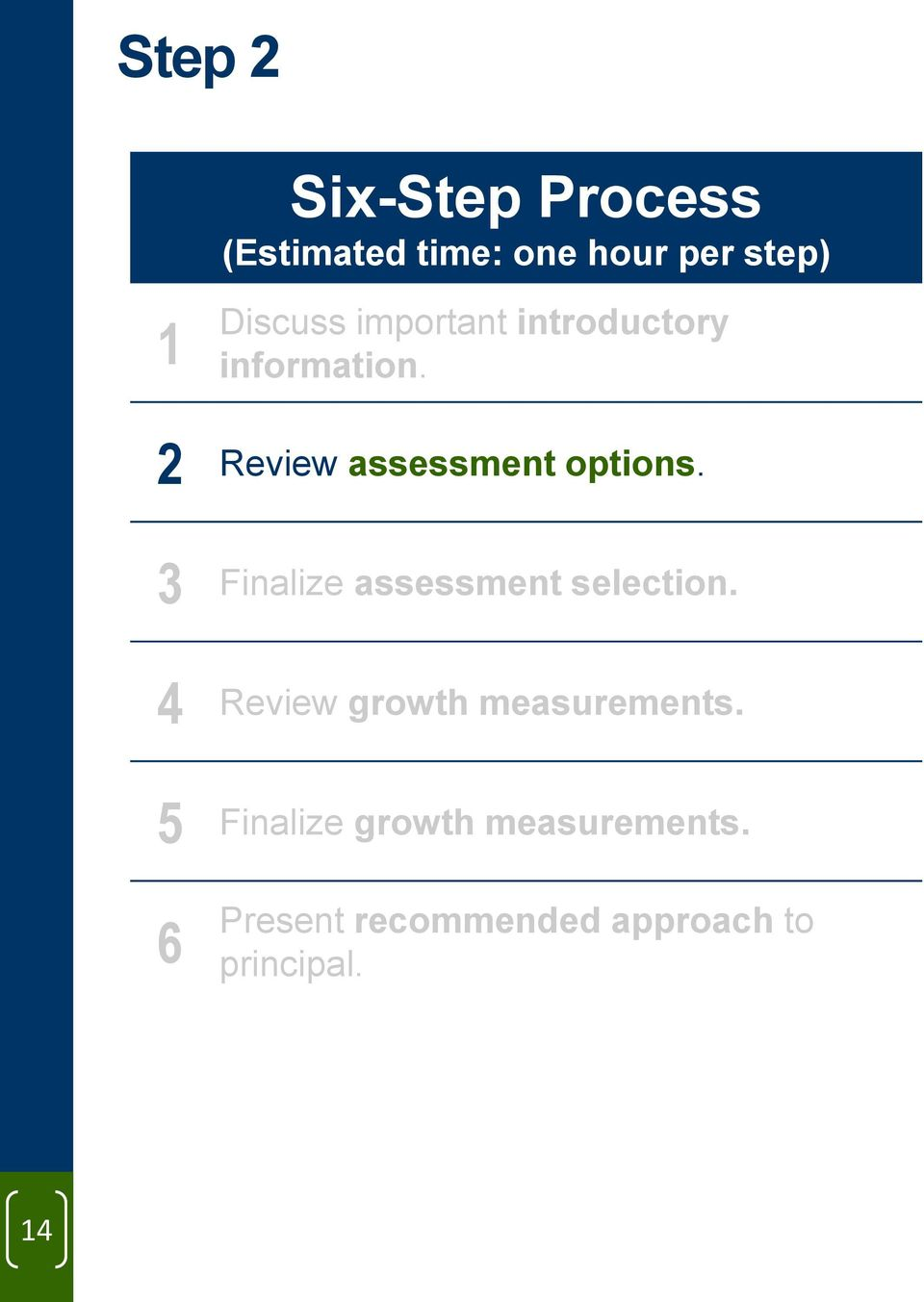 3 Finalize assessment selection. 4 Review growth measurements.