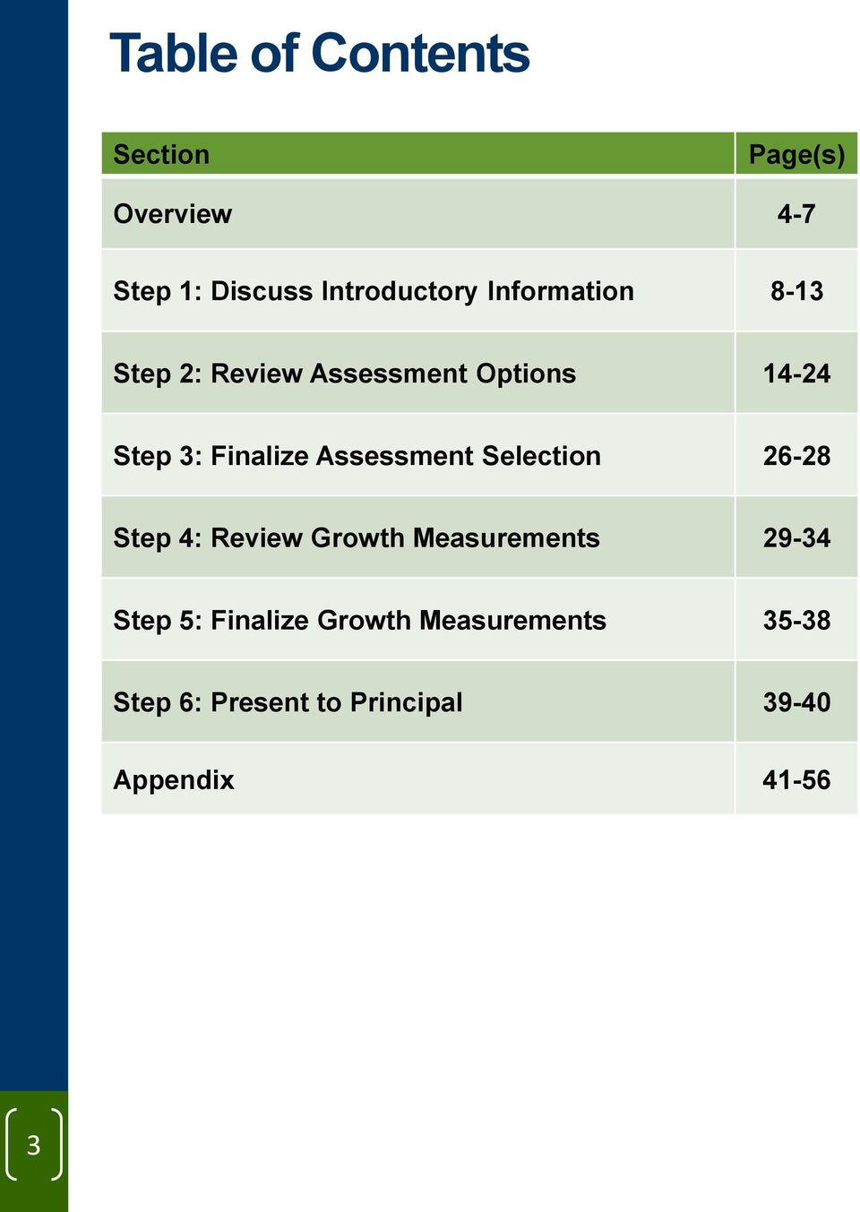 Assessment Selection 26-28 Step 4: Review Growth Measurements 29-34 Step 5: