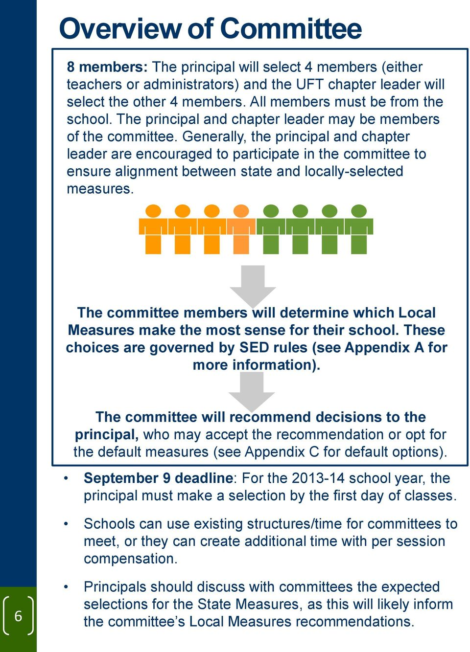 Generally, the principal and chapter leader are encouraged to participate in the committee to ensure alignment between state and locally-selected measures.