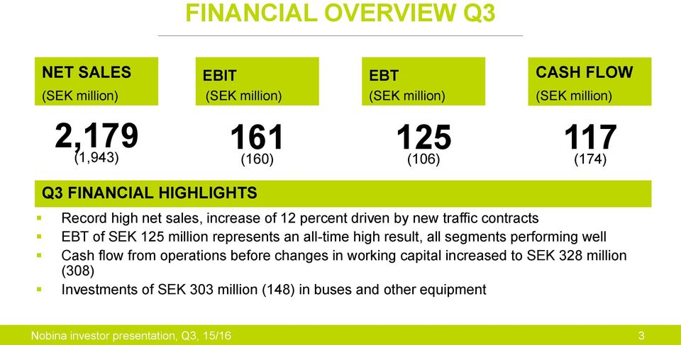all-time high result, all segments performing well Cash flow from operations before changes in working capital