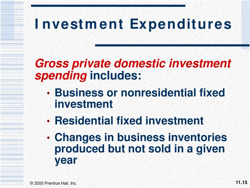 fixed investment Residential fixed investment Changes in
