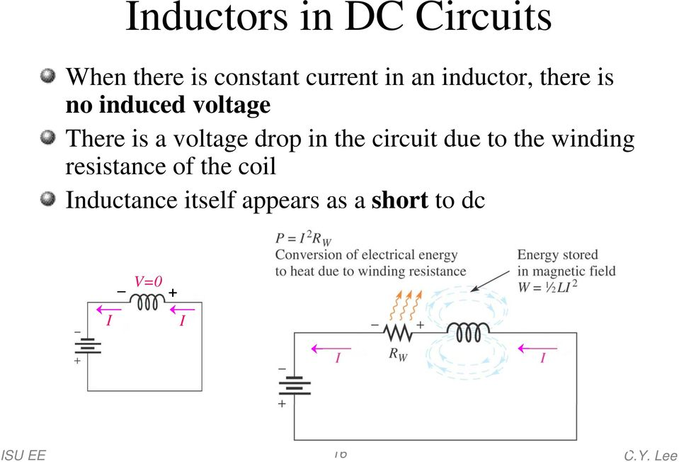 voltage drop in the circuit due to the winding resistance