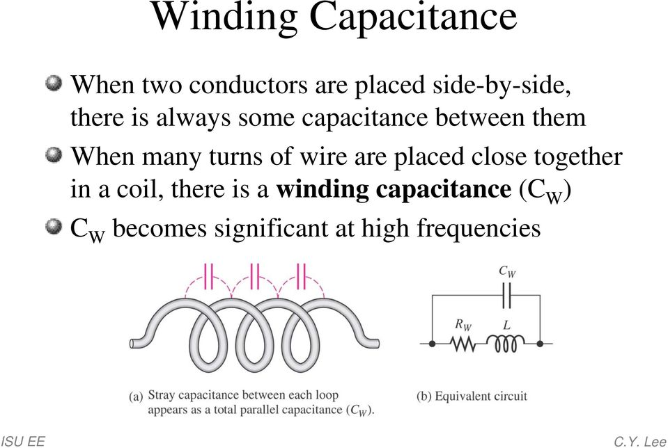 When many turns of wire are placed close together in a coil,
