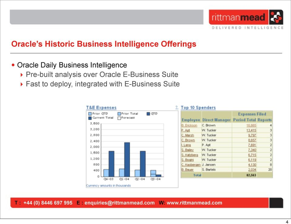 Pre-built analysis over Oracle E-Business