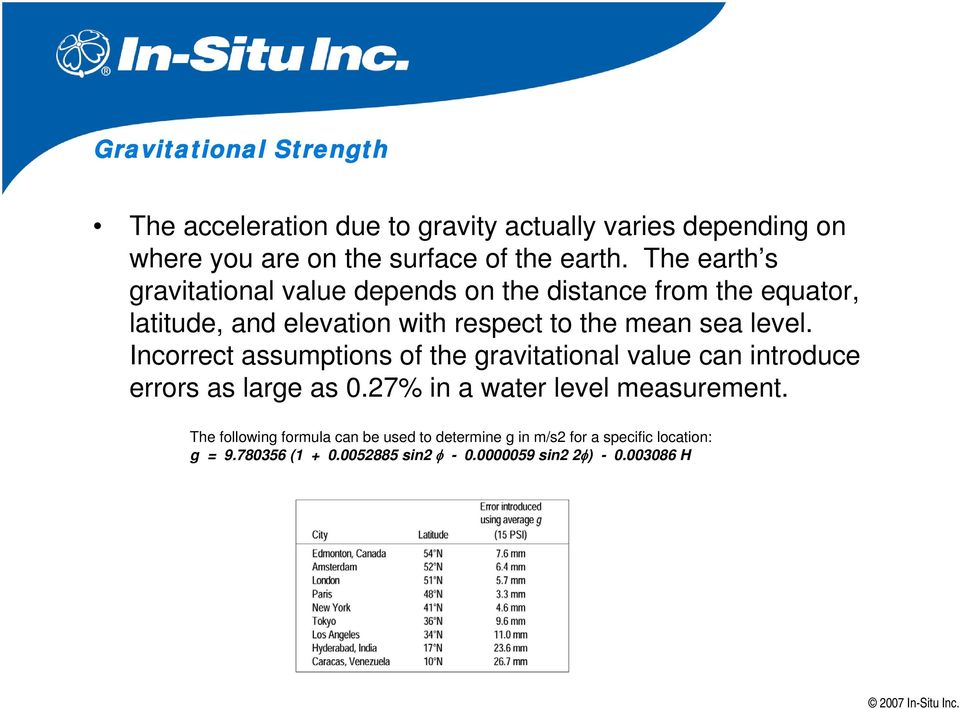 Incorrect assumptions of the gravitational value can introduce errors as large as 0.27% in a water level measurement.