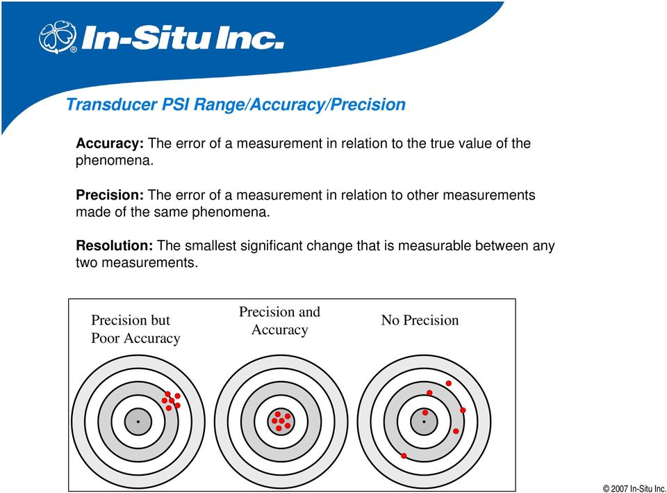 Precision: The error of a measurement in relation to other measurements made of the same