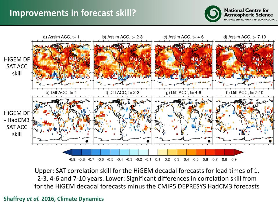 the HiGEM decadal forecasts for lead times of 1, 2-3, 4-6 and 7-10 years.