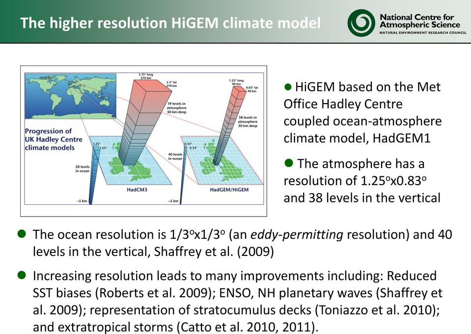 83 o and 38 levels in the vertical The ocean resolution is 1/3 o x1/3 o (an eddy-permitting resolution) and 40 levels in the vertical, Shaffrey et al.