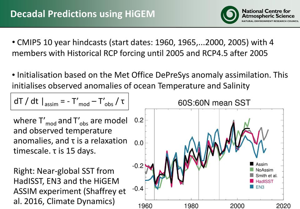 5 after 2005 Initialisation based on the Met Office DePreSys anomaly assimilation.