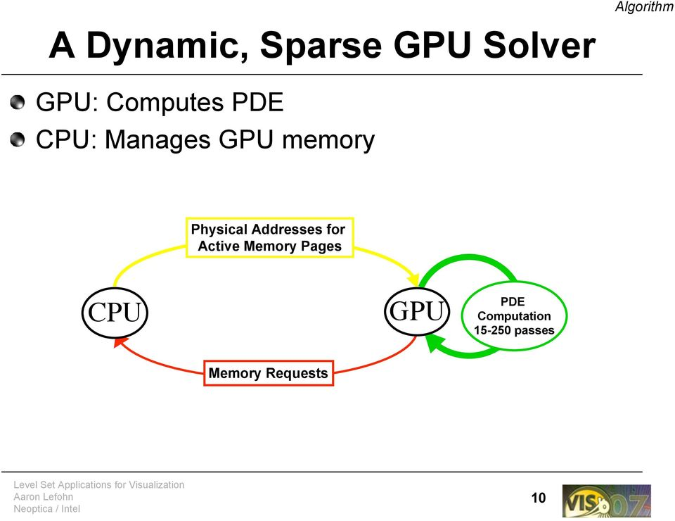 Physical Addresses for Active Memory Pages