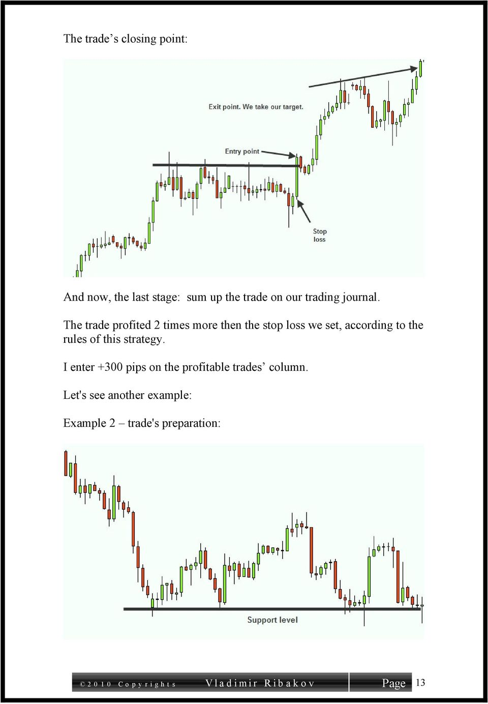 The tade pofited 2 times moe then the stop loss we set, accoding to the ules of this