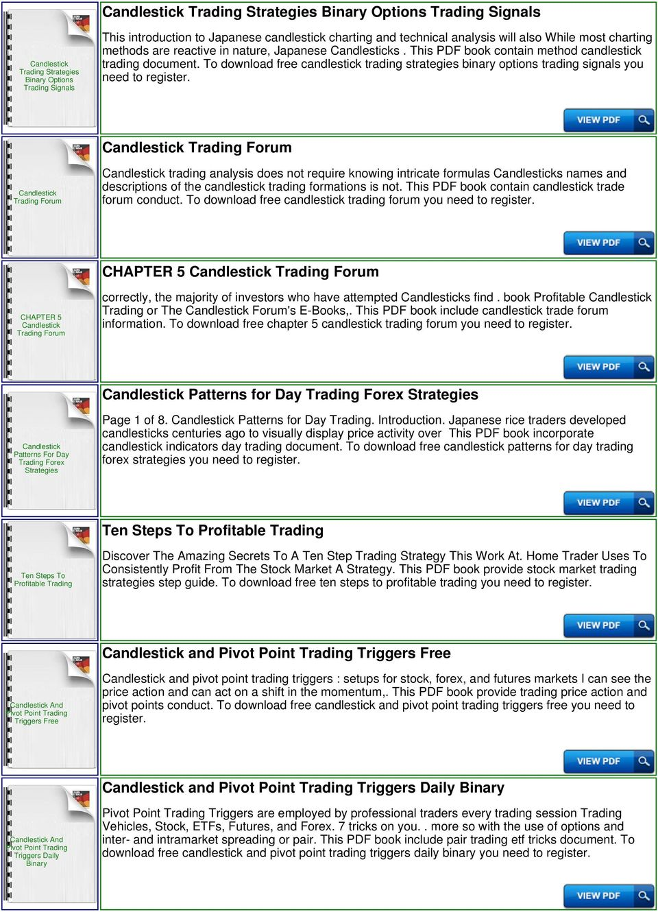 To download free candlestick trading strategies binary options trading signals you need to Trading Forum Trading Forum trading analysis does not require knowing intricate formulas s names and