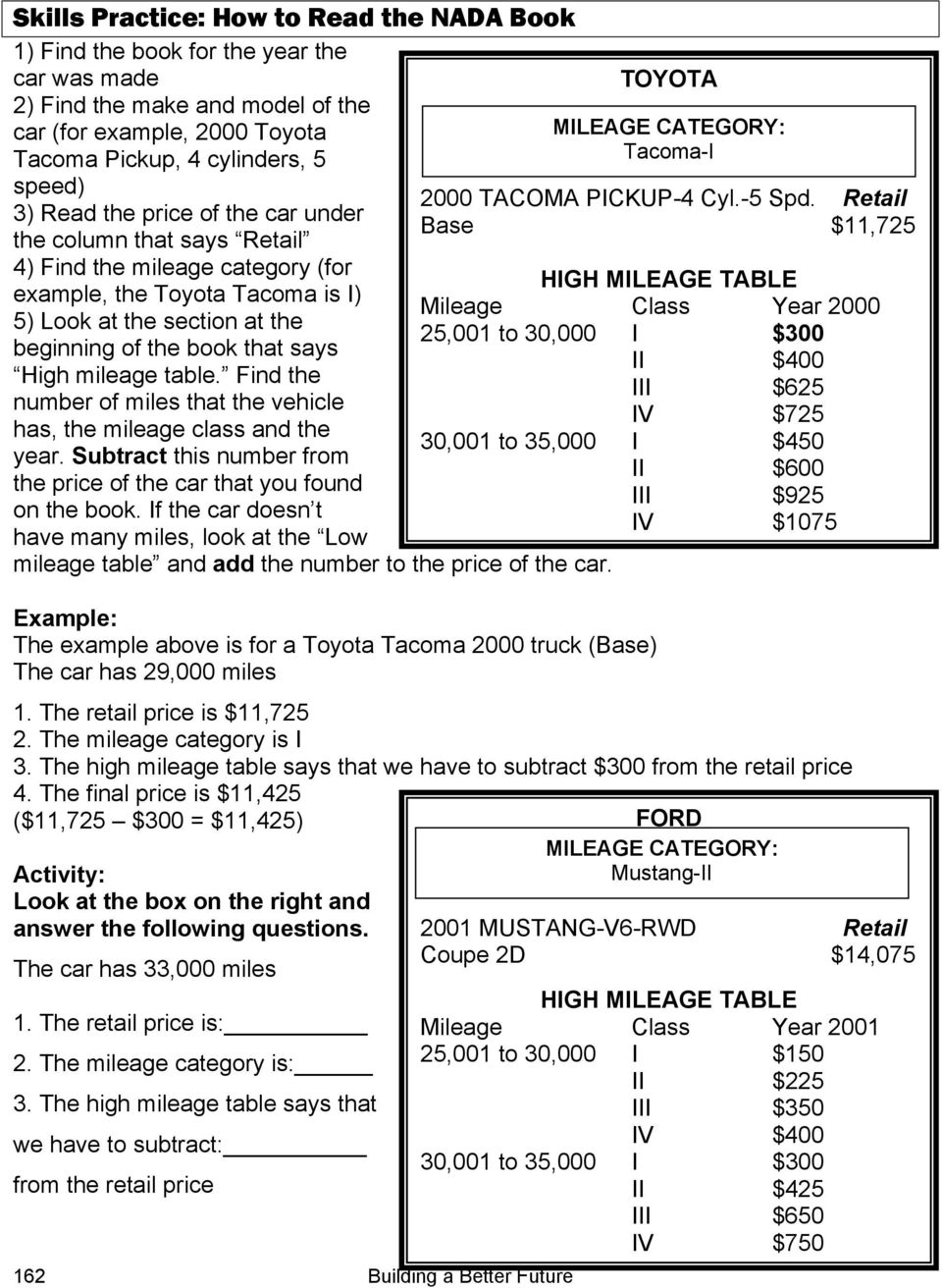 table. Find the number of miles that the vehicle has, the mileage class and the year. Subtract this number from the price of the car that you found on the book.