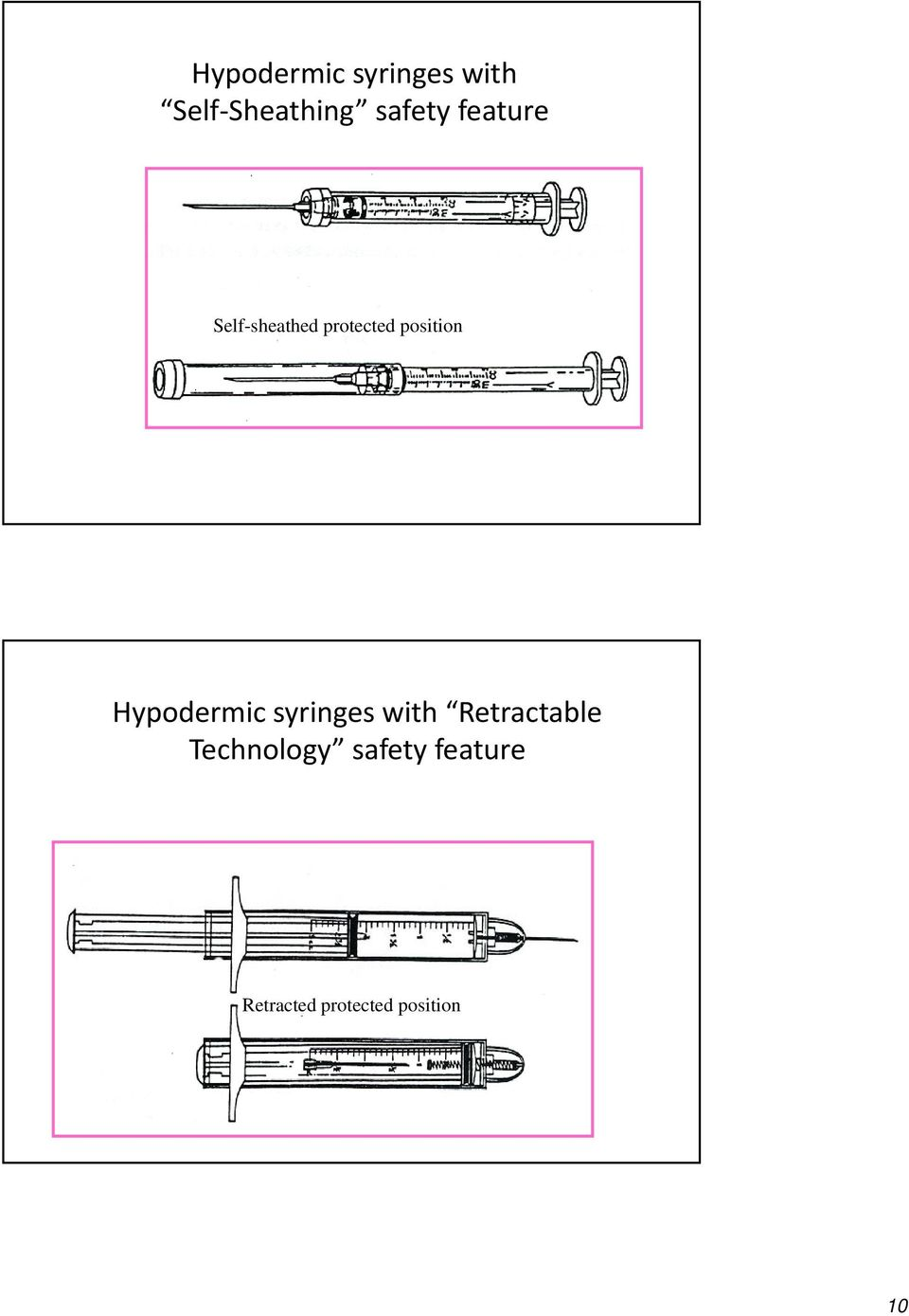 position Hypodermic syringes with Retractable