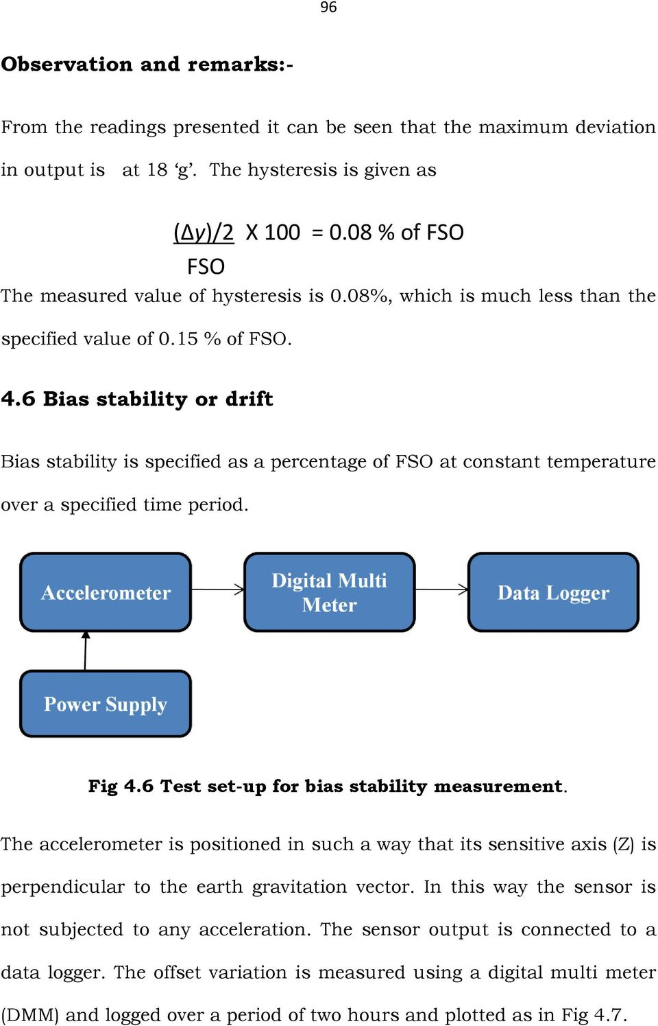 6 Bias stability or drift Bias stability is specified as a percentage of FSO at constant temperature over a specified time period. Fig 4.6 Test set-up for bias stability measurement.