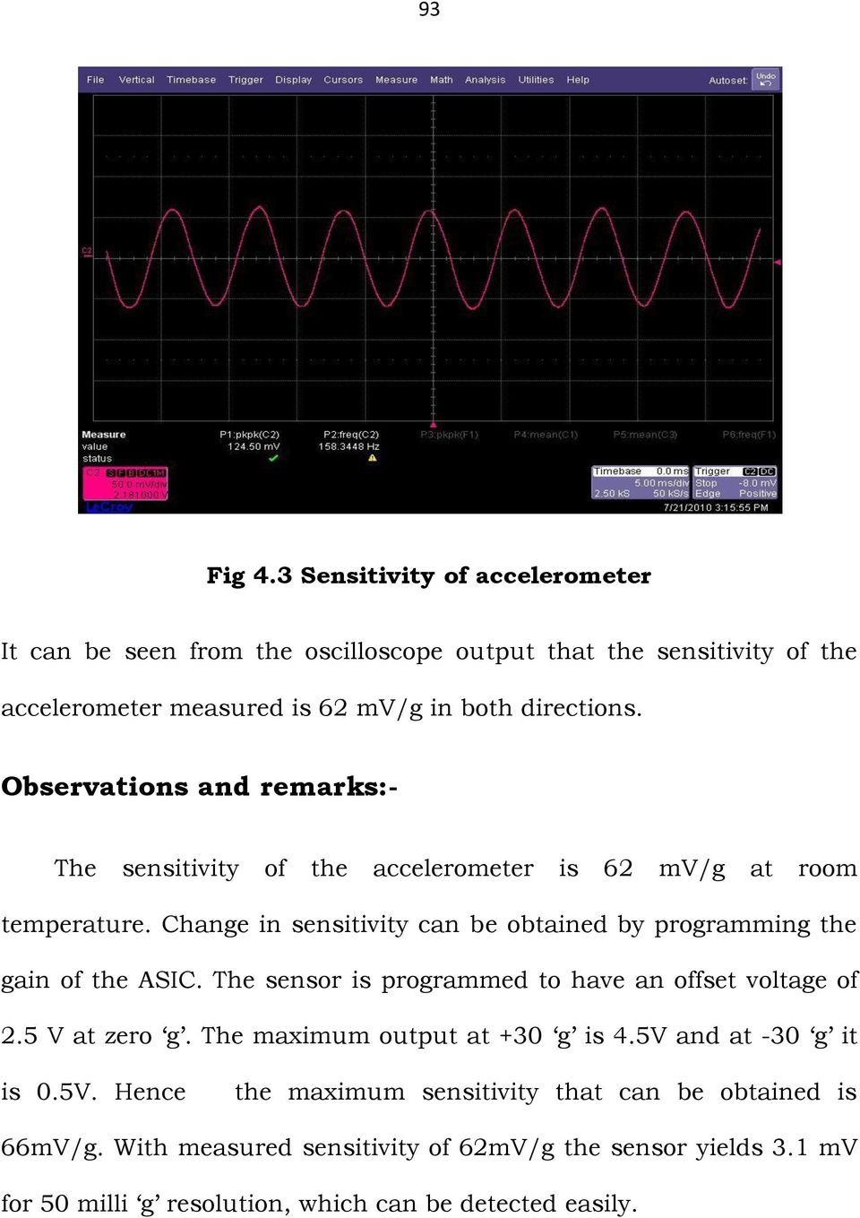 Observations and remarks:- The sensitivity of the accelerometer is 62 mv/g at room temperature.