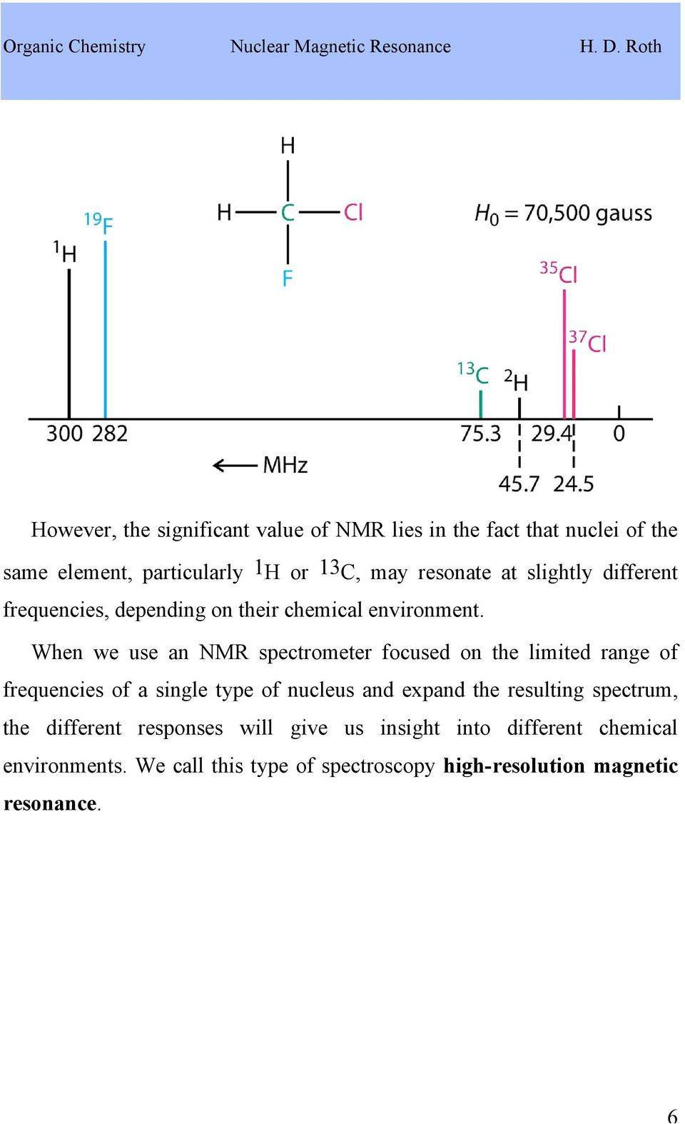 When we use an NMR spectrometer focused on the limited range of frequencies of a single type of nucleus and expand the