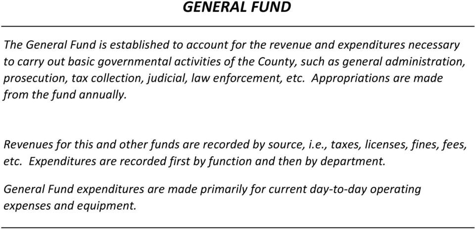 Appropriations are made from the fund annually. Revenues for this and other funds are recorded by source, i.e., taxes, licenses, fines, fees, etc.