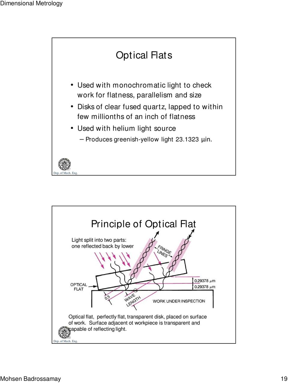 17-37 Principle of Optical Flat Light split into two parts: one reflected back by lower 17-38 Optical flat, perfectly flat,