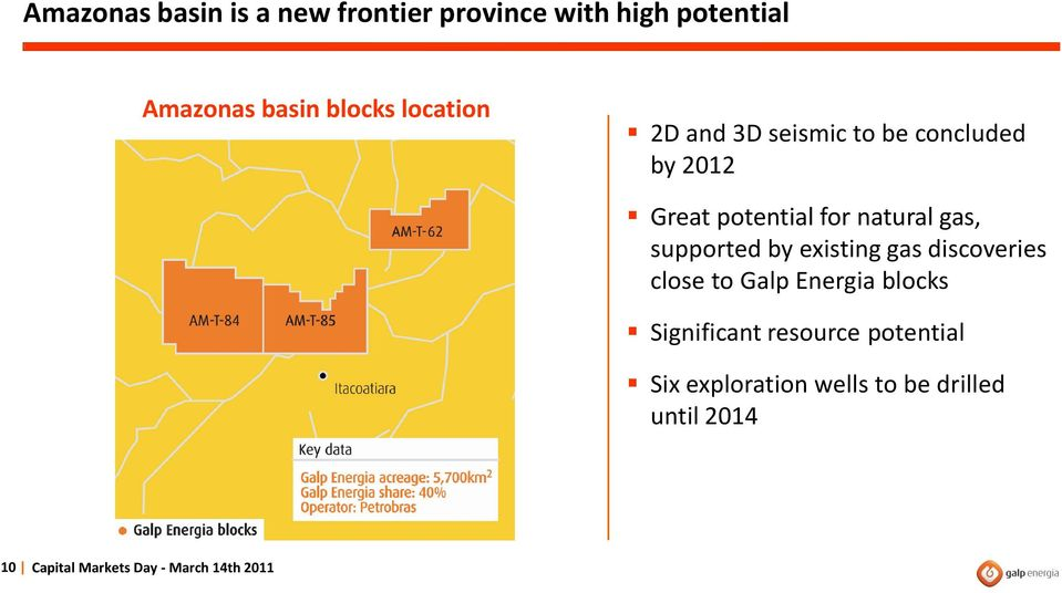 supported by existing gas discoveries close to Galp Energia blocks Significant resource