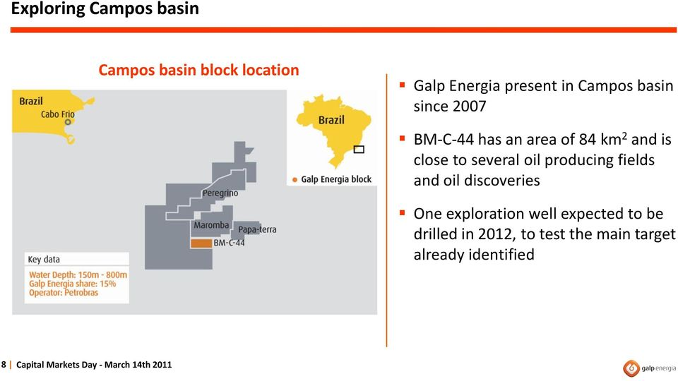 producing fields and oil discoveries One exploration well expected to be drilled
