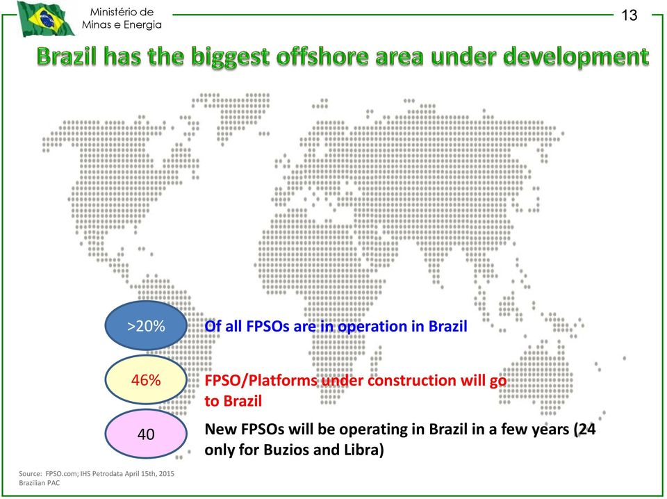 FPSO/Platforms under construction will go to Brazil 40 New