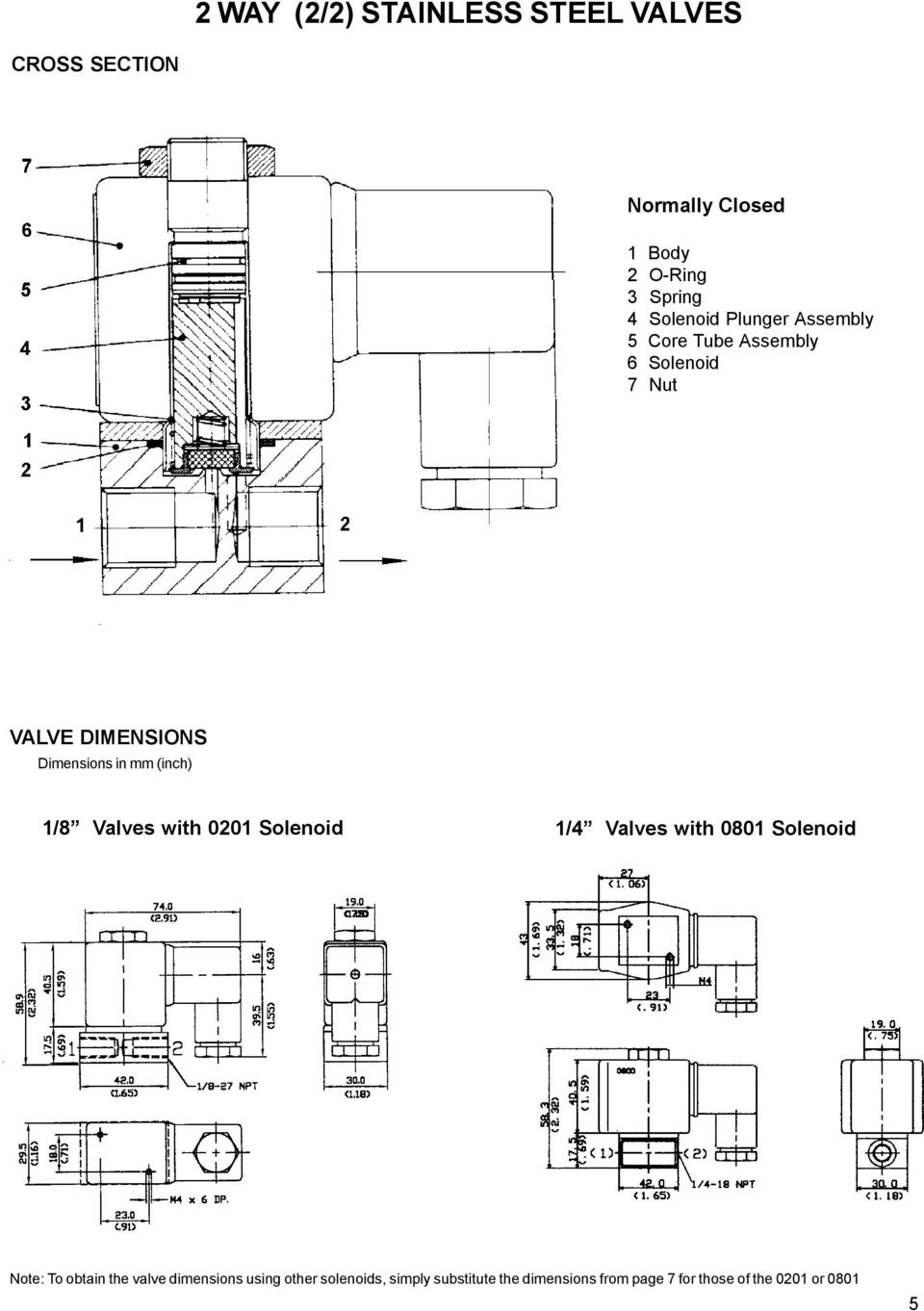 0201 Solenoid 1/4 Valves with 0801 Solenoid Note: To obtain the valve dimensions using