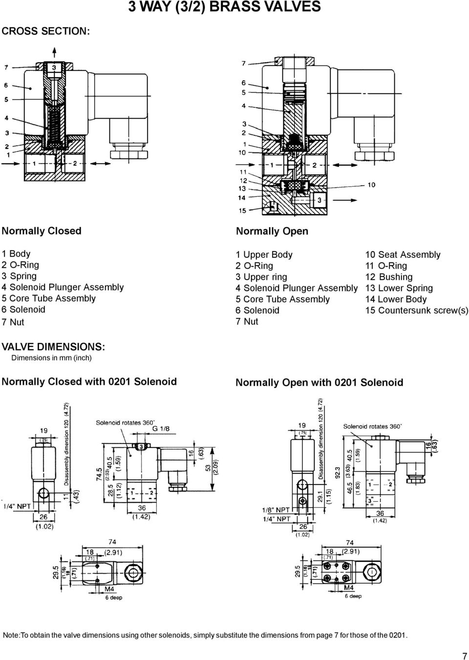 Countersunk screw(s) VALVE DIMENSIONS: Dimensions in mm (inch) Normally Closed with 0201 Solenoid Normally Open with 0201