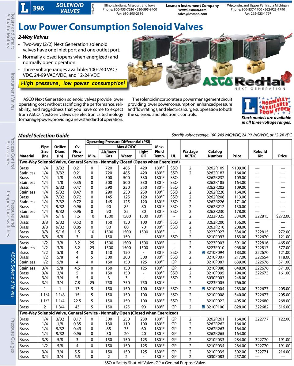 ASCO Next Generation solenoid valves provide lower operating cost without sacrificing the performance, reliability, and ruggedness that you have come to expect from ASCO.