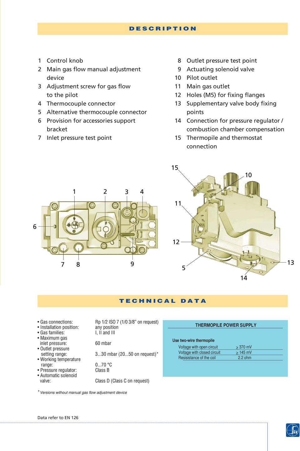 body fixing points 14 Connection for pressure regulator / combustion chamber compensation 15 Thermopile and thermostat connection 15 1 2 3 4 11 7 8 9 5 14 13 TECHNICAL DATA Gas connections: Rp 1/2