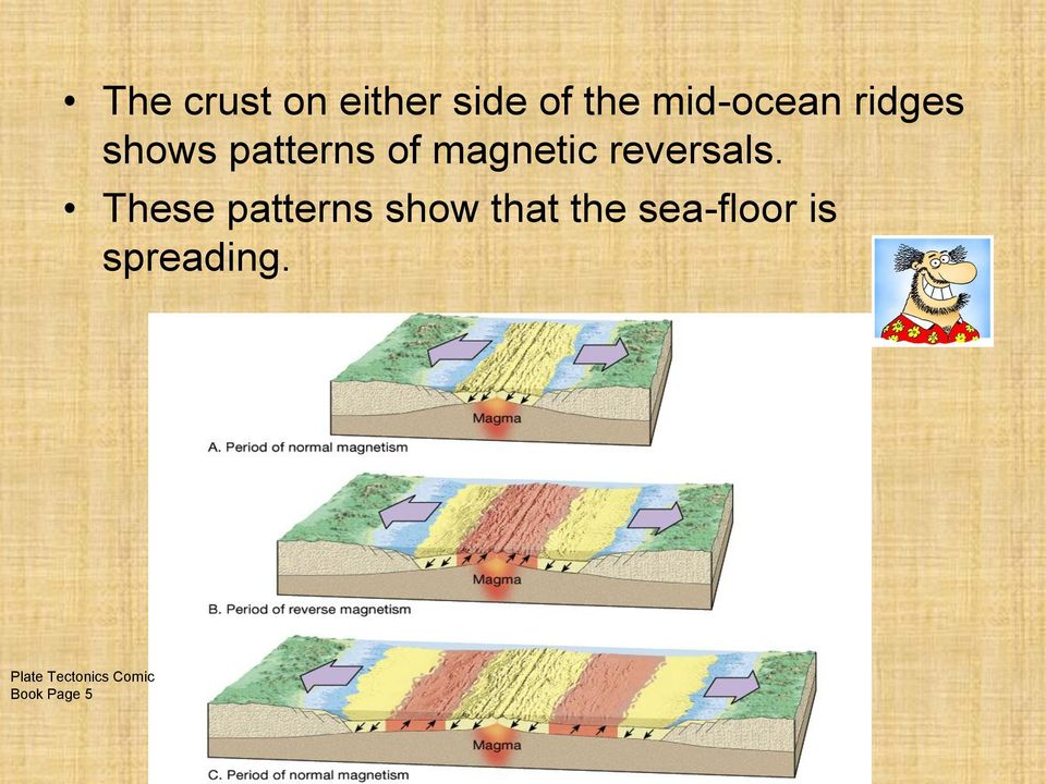 These patterns show that the sea-floor is