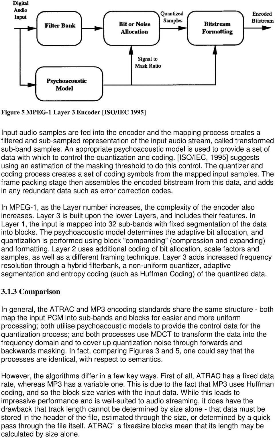 A Comparison Of The Atrac And Mpeg 1 Layer 3 Audio Compression Block Diagram Iso Iec 1995 Suggests Using An Estimation Masking Threshold To