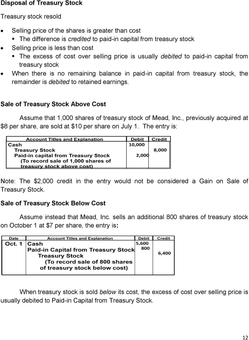 retained earnings. Sale of Treasury Stock Above Cost Assume that 1,000 shares of treasury stock of Mead, Inc., previously acquired at $8 per share, are sold at $10 per share on July 1.