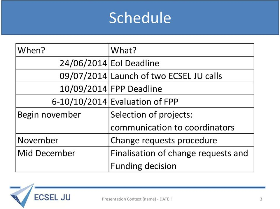 Deadline 6-10/10/2014 Evaluation of FPP Begin november Selection of projects: