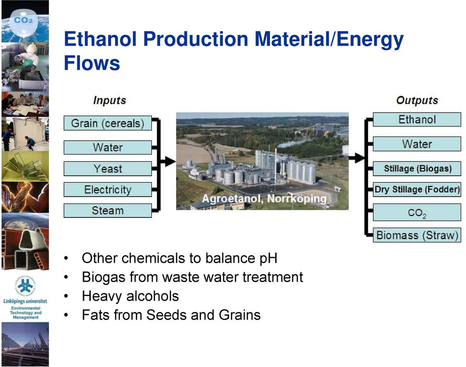 Biogas from waste water treatment