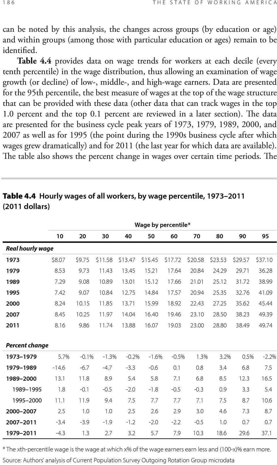 4 provides data on wage trends for workers at each decile (every tenth percentile) in the wage distribution, thus allowing an examination of wage growth (or decline) of low-, middle-, and high-wage
