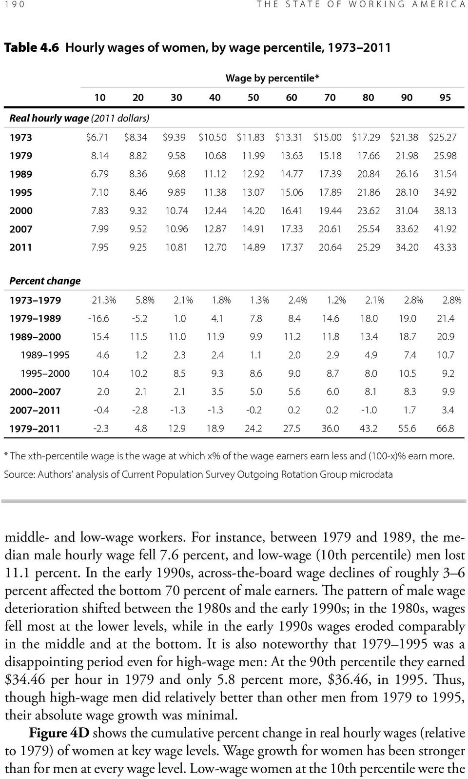 The pattern of male wage deterioration shifted between the 1980s and the early 1990s; in the 1980s, wages fell most at the lower levels, while in the early 1990s wages eroded comparably in the middle