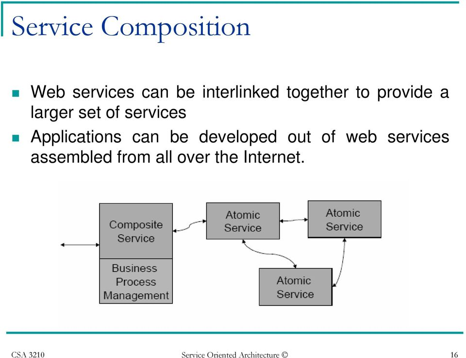 Applications can be developed out of web services