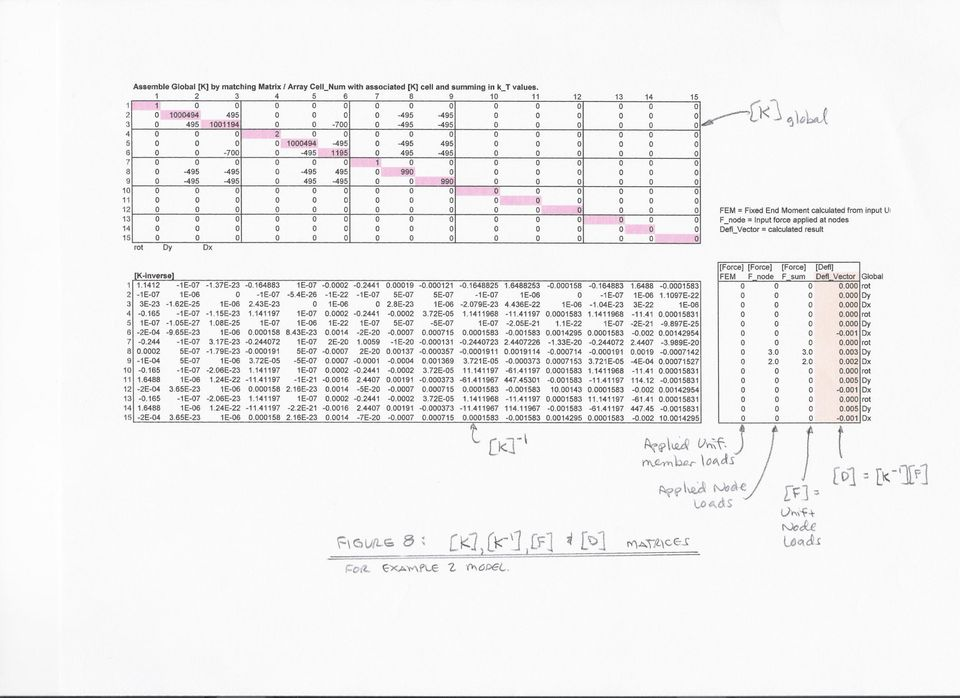 FINITE ELEMENT STRUCTURAL ANALYSIS ON AN EXCEL SPREADSHEET