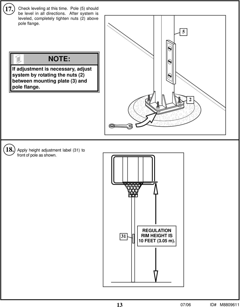 5 NOTE: If adjustment is necessary, adjust system by rotating the nuts () between mounting plate