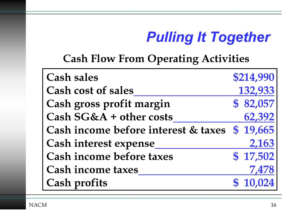 62,392 Cash income before interest & taxes $ 19,665 Cash interest expense 2,163