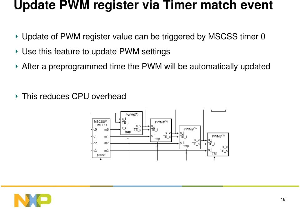 feature to update PWM settings After a preprogrammed time