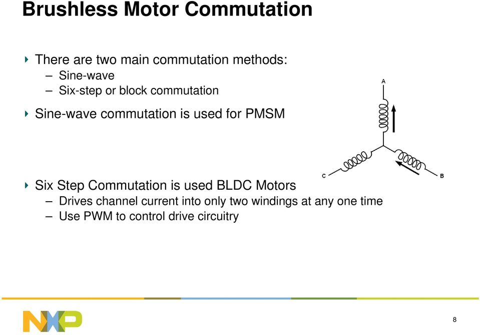 for PMSM Six Step Commutation is used BLDC Motors Drives channel