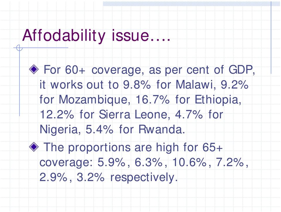 8% for Malawi, 9.2% for Mozambique, 16.7% for Ethiopia, 12.