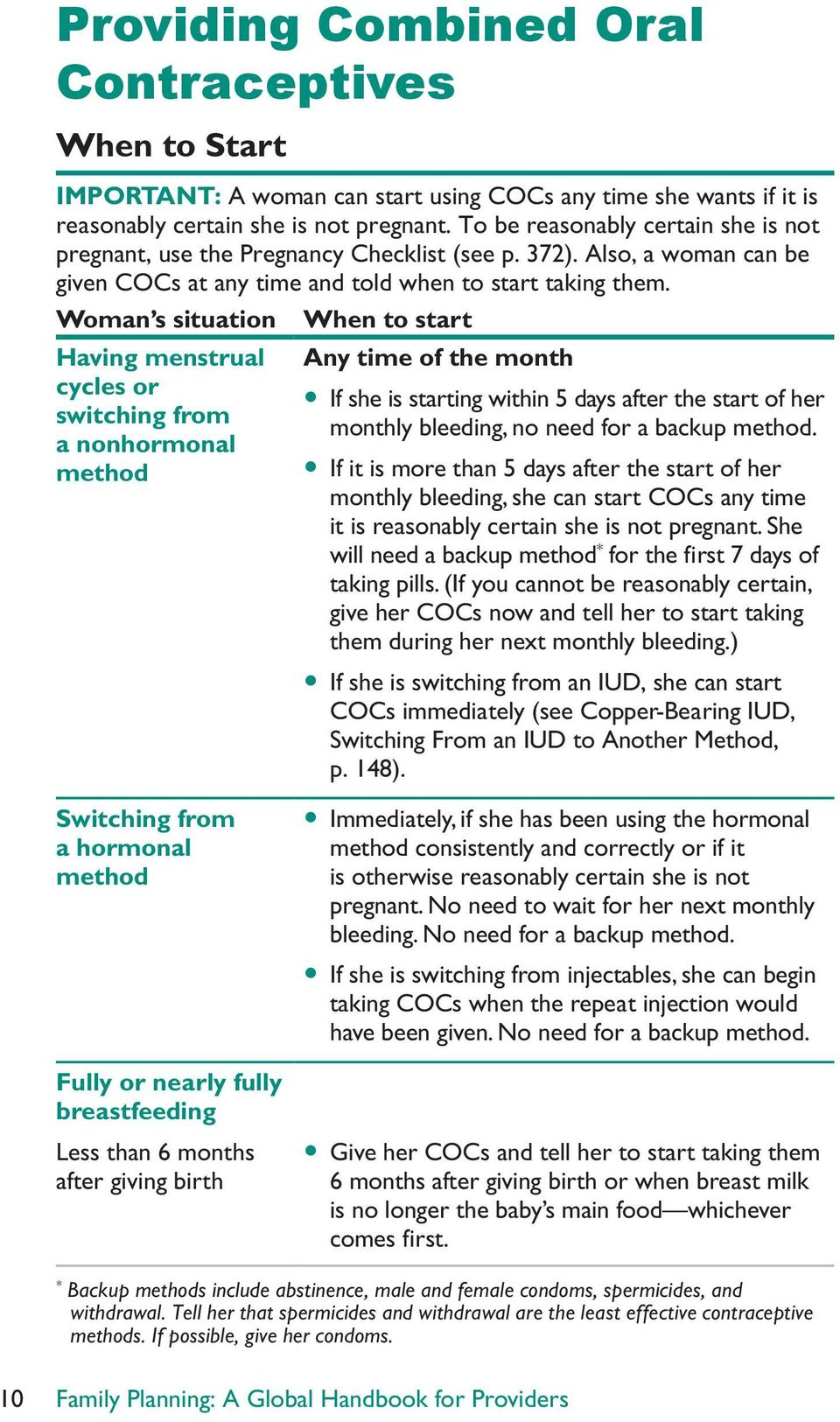 Woman s situation Having menstrual cycles or switching from a nonhormonal method When to start Any time of the month y If she is starting within 5 days after the start of her monthly bleeding, no