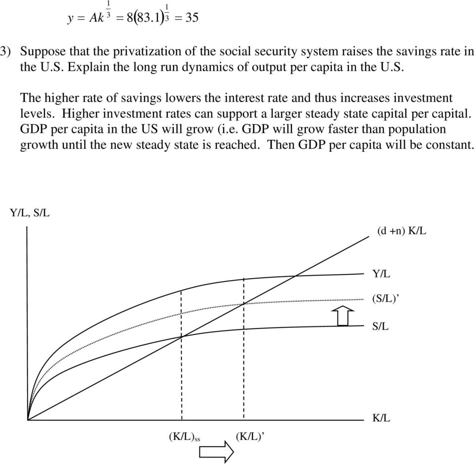 Higher investment rates can support a larger steady state capital per capital. GDP per capita in the US will grow (i.e. GDP will grow faster than population growth until the new steady state is reached.