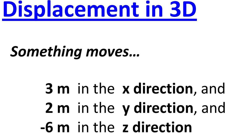 direction, and -2 m in the y
