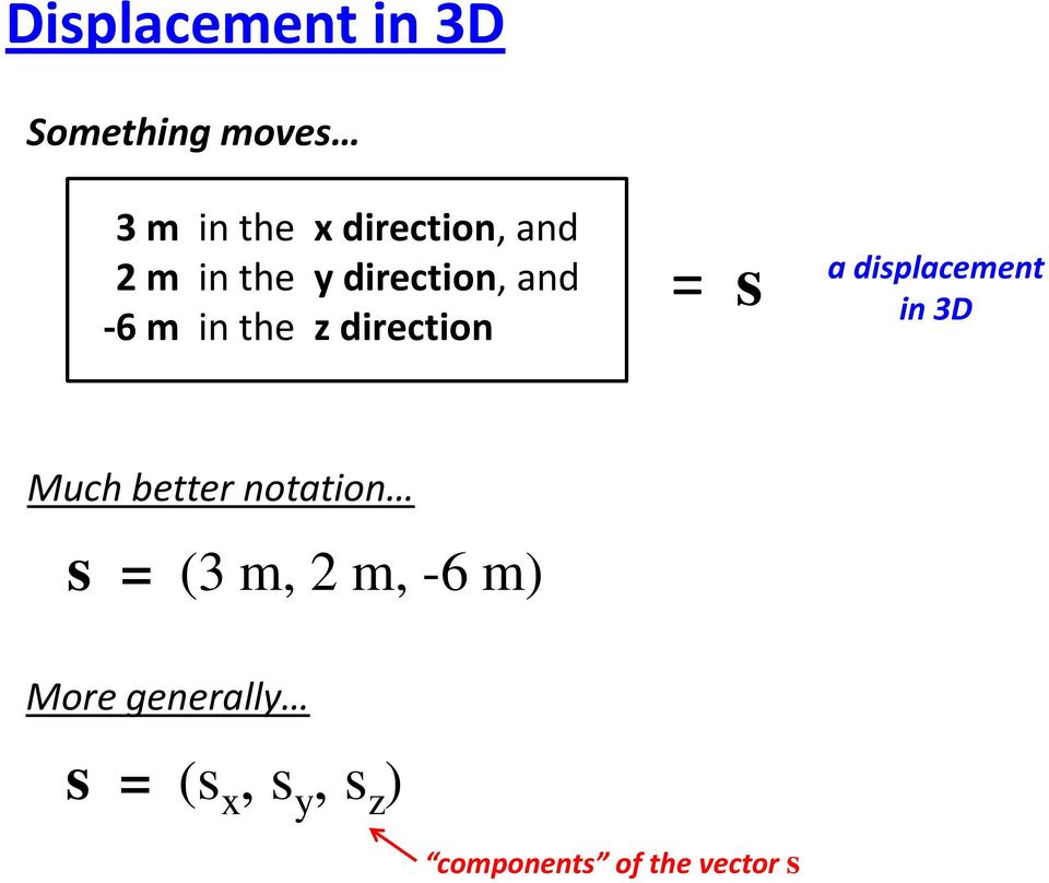 a displacement in 3D Much better notation s = (3 m, 2 m, -6