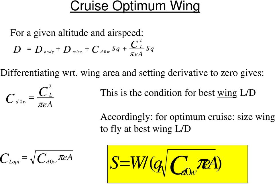 wing area and setting derivative to zero gives: C d 0w C 2 L = This is the condition