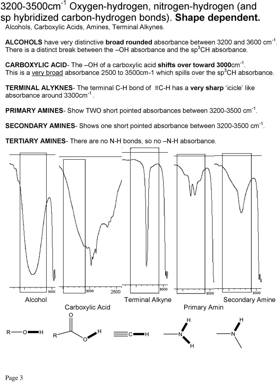 CARBOXYLIC ACID- The OH of a carboxylic acid shifts over toward 3000cm -1. This is a very broad absorbance 2500 to 3500cm-1 which spills over the sp 3 CH absorbance.